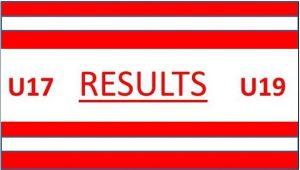 Results against Drogheda Utd (U17) and St. Pats (U19)